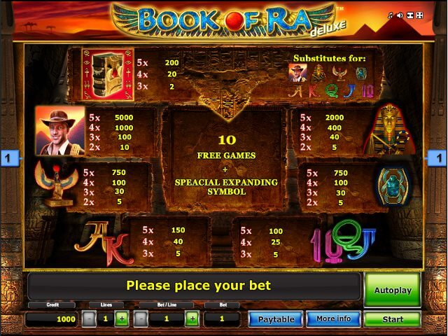 Screenshot image of the Book of Ra slots paytable