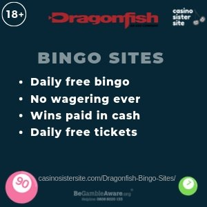 "Featured image for the Dragonfish sites article showing the brand's logo and the text: ""Daily Free Bingo. No Wagering Ever. Wins Paid in Cash. Daily Free tickets."""