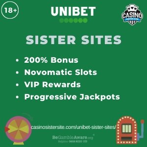 "Featured image for the Unibet sister sites article showing the brand's logo and the text: ""200% Bonus. Novomatic Slots. VIP Rewards. Progressive Jackpots."""