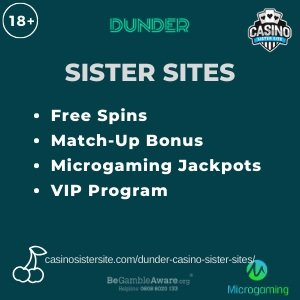"""Featured image for the Dunder Casino sister sites article showing the brand's logo and the text: """"Free Spins. Match-Up Bonus. Microgaming Jackpots. VIP Program."""""""
