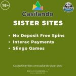 """Banner image for Casilando Sister Sites with text """"No Deposit Free Spins. Interac Payments. Slingo Games."""""""