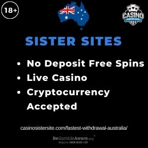 """Feature image for Fastest Withdrawal Australia Casinos Article with text, No Deposit Free Spins. Live Casino. Cryptocurrency Accepted"""""""